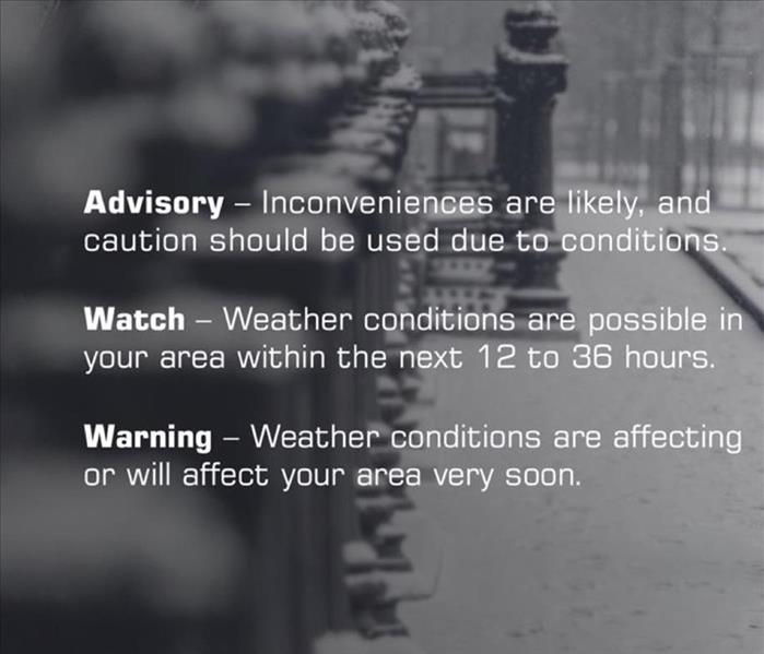 Weather Conditions Terms